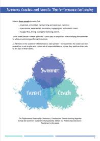 WG Swim Parenting Page 1