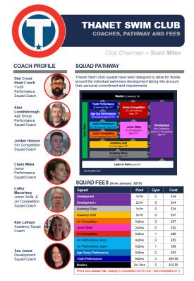 0b-TSC Pathway & Coaches (Mar 2019)